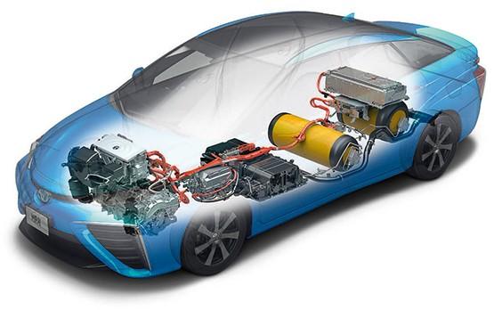 Aufbau eines Fahrzeugs mit Brennstoffzelle. Quelle: Toyota